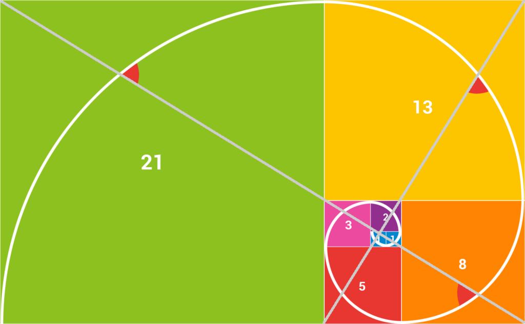 黄金比率とフィボナッチ数列の螺旋