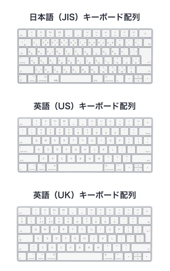 Macのキーボード配列